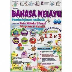 Pembelajaran Holistik Bahasa Melayu KSSR Semakan Tahun 1,2&3