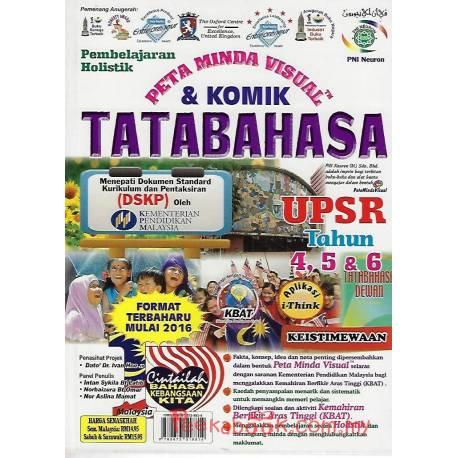 Pembelajaran Holistik DSKP Tatabahasa UPSR Tahun 4,5&6