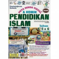 Pembelajaran Holistik KSSR Pendidikan Islam Tahun 4,5&6