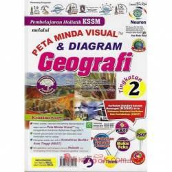 Pembelajaran Holistik KSSM Geografi Tingkatan 2