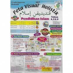 Pembelajaran Holistik UPSR Pendidikan Islam Tahun 4,5&6