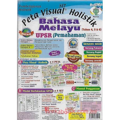 Pembelajaran Holistik UPSR Bahasa Melayu (Pemahaman) Tahun 4,5&6