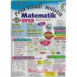 Pembelajaran Holistik UPSR Matematik Tahun 4,5&6