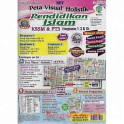 Pembelajaran Holistik KSSM & PT3 Pendidikan Islam Tingkatan 1,2&3