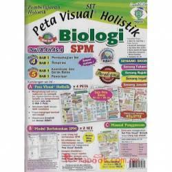 Pembelajaran Holistik SET SPM Biologi(Dwibahasa) Tingkatan 4&5