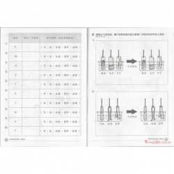 Program LINUS Lembaran Numerasi Bertulis Math 1